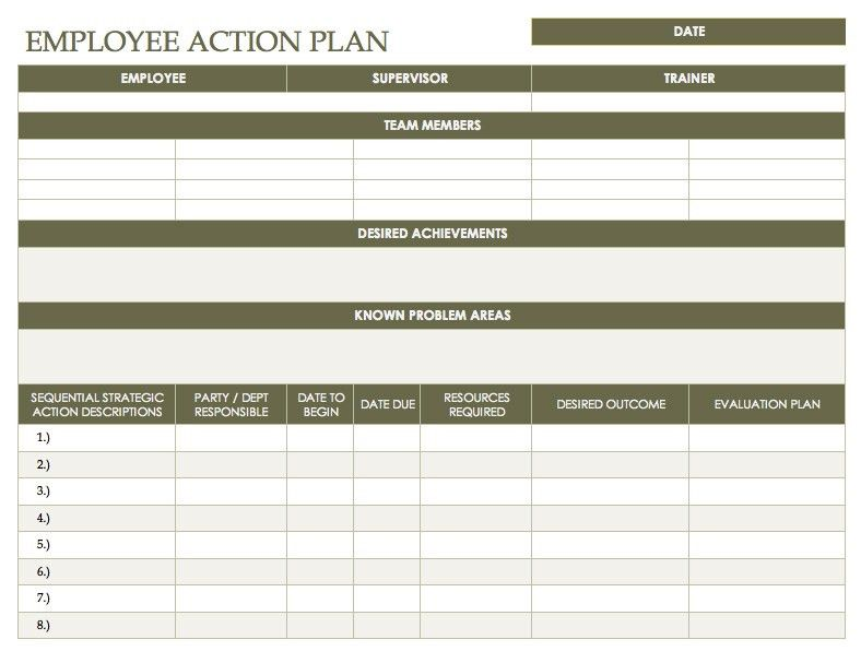 Performance Improvement Plan Template. Employee Action Plan Free ...