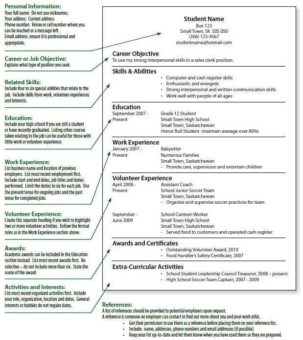 Resume Topics | haadyaooverbayresort.com