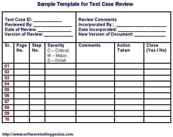 Test Case and Its Sample Template