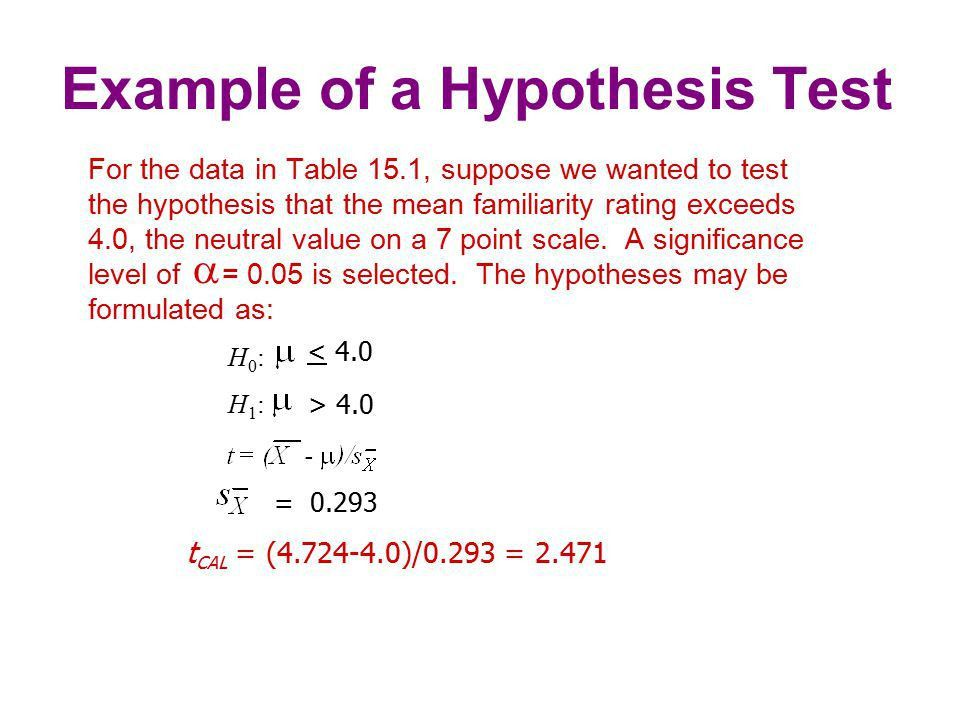 Hypothesis Testing. - ppt download