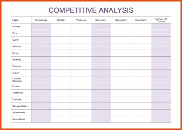 competitive analysis template | Sponsorship letter