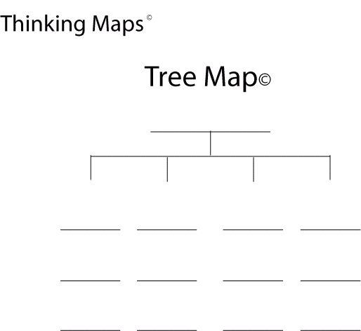 Tree Map Template   cyberuse
