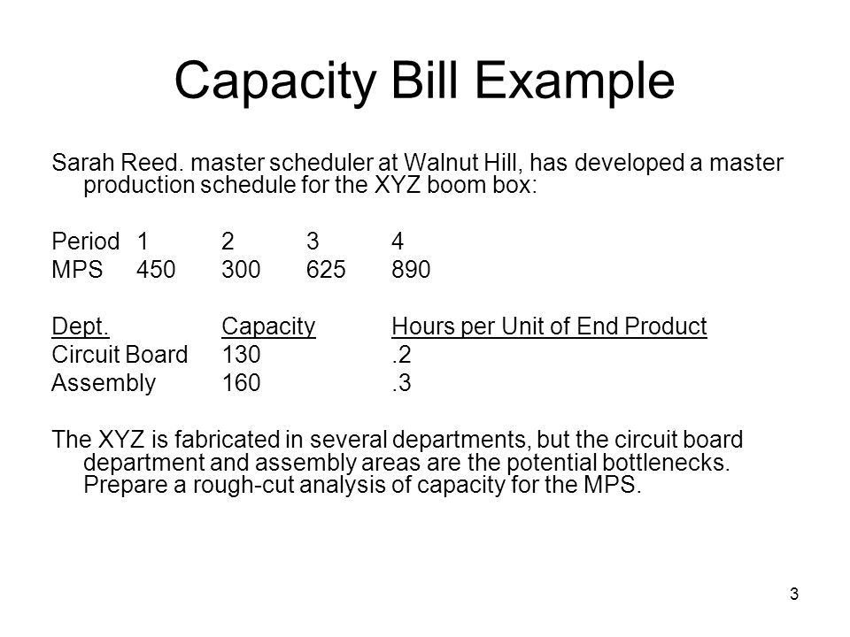 Session 13 Capacity Planning Techniques pom - ppt video online ...