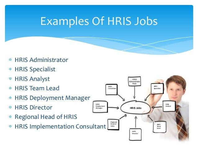 HR Career Possibilities for Information Age-HRIS