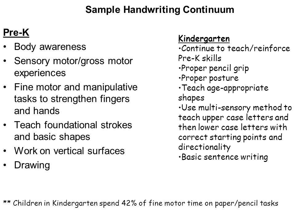 Handwriting in the Classroom - ppt video online download