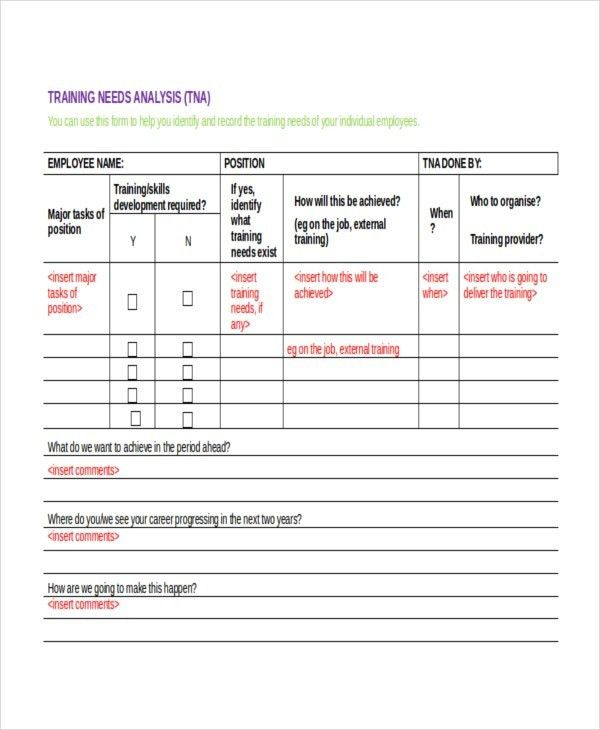 Needs Assessment Example. Training Needs Analysis Template - 8+ ...