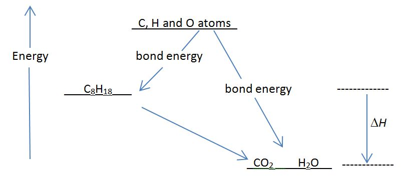 Physical chemistry-Where is chemical energy stored? - Foundations ...