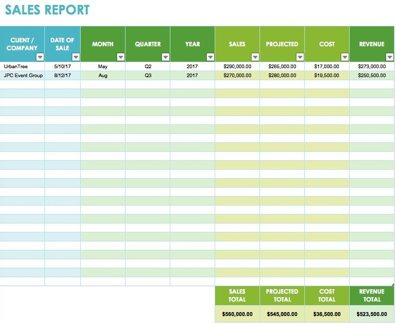 Daily Sales Activity Report Template Excel - Project management ...