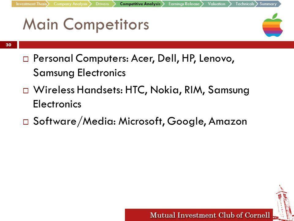 Microsoft Competitive Analysis - cv01.billybullock.us