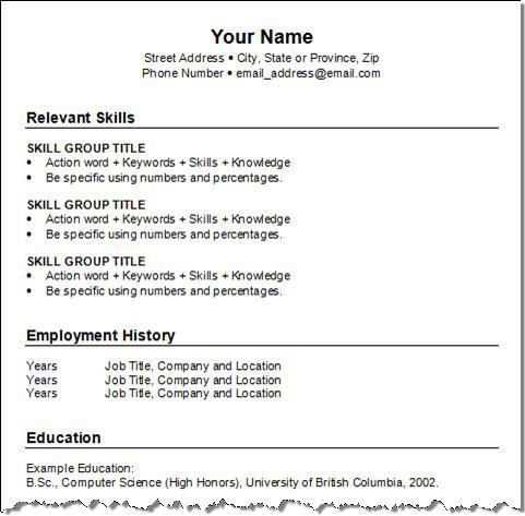 making resume format make resume chronological updated best