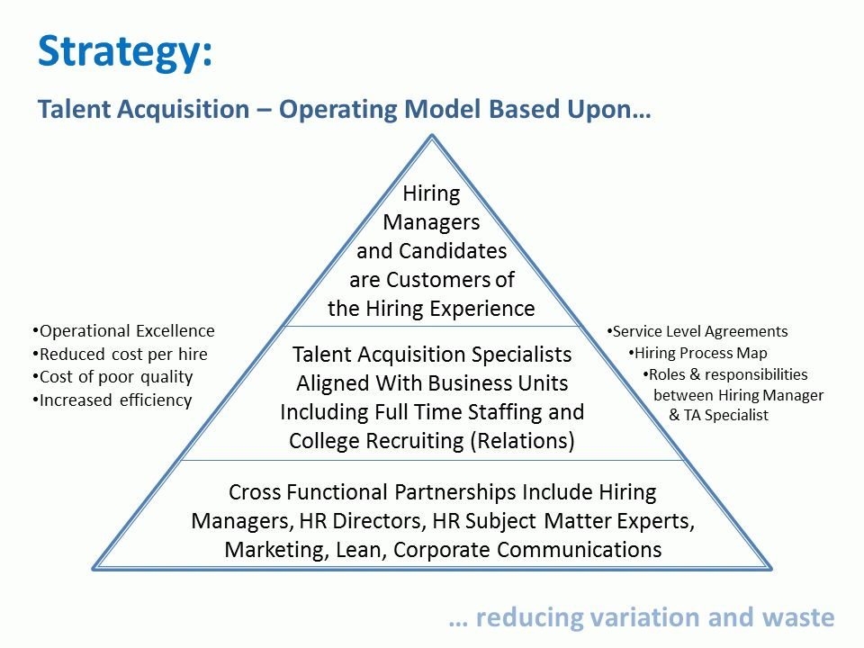 Strategy at the Center of Talent Acquisition | People Science