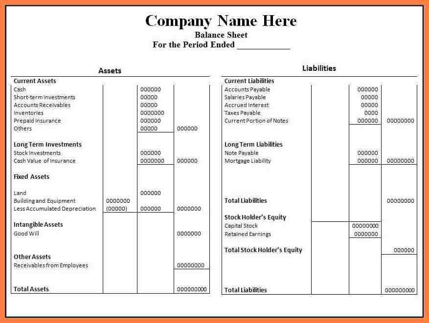 4+ company balance sheet template | Company Letterhead