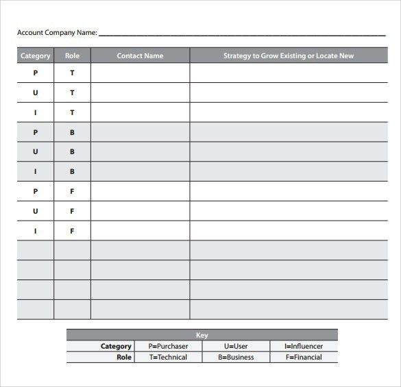 Sales Action Plan Template | Template Idea