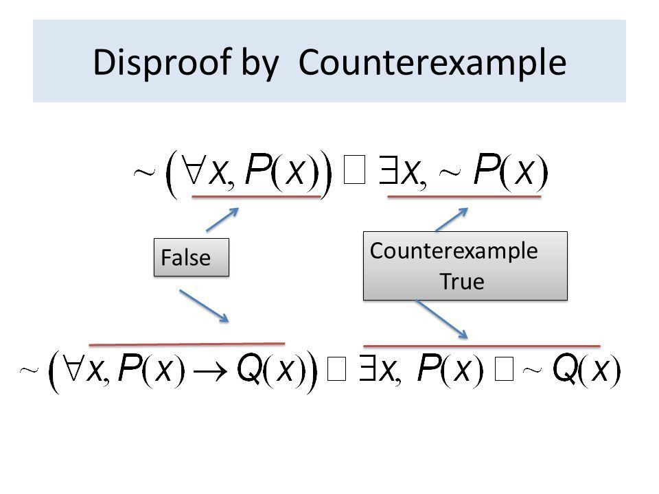 4.1 Proofs and Counterexamples. Even Odd Numbers Find a property ...