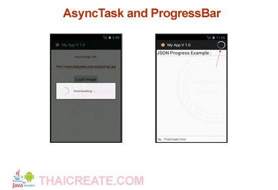AsyncTask and ProgressBar