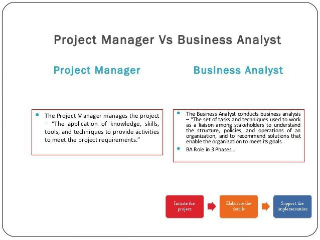 IT Project and Digital Media Marketing Consulting