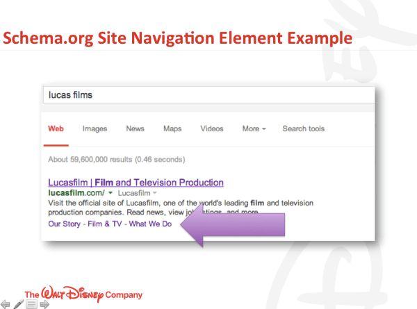 20 Ways B2B SEOs Can Leverage Schema.org Markup