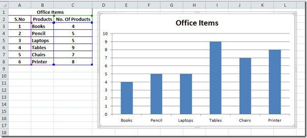 Excel 2010: Pictograph (Graph With Pictures)