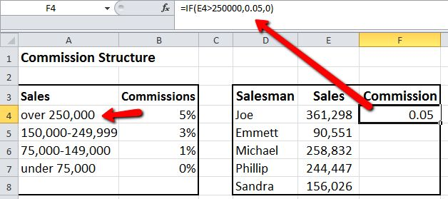 How to Calculate Sales Commissions in Excel - Excel by Joe