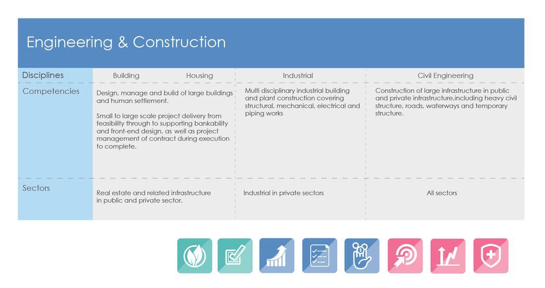Core Business - Magjaya Group