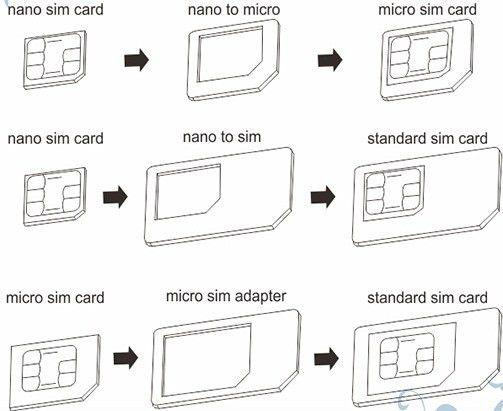 iPhone 5: Nano Sim/ Micro Sim Adapters and Clear Screen Protector