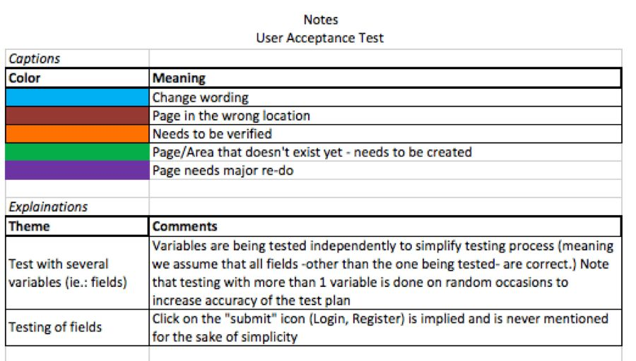 Product Test Plan Template. 8 product marketing templates free ...