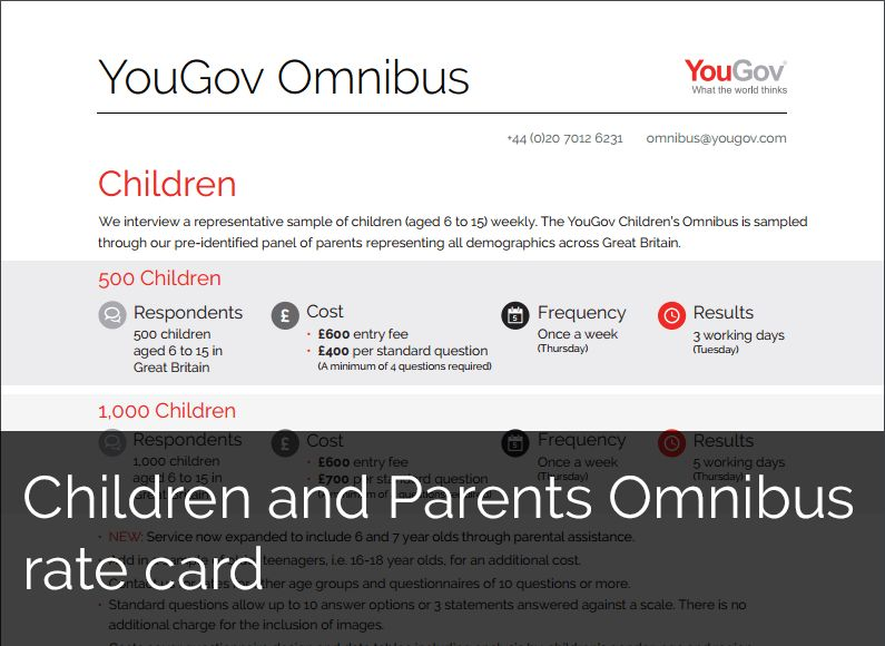 YouGov | Children and Parents