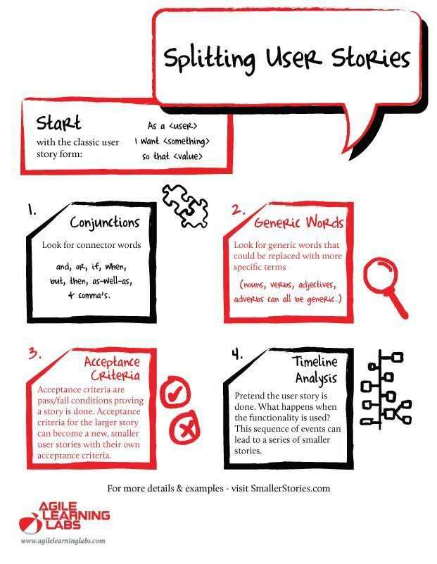 25+ best User story ideas on Pinterest | Writing inspiration tips ...