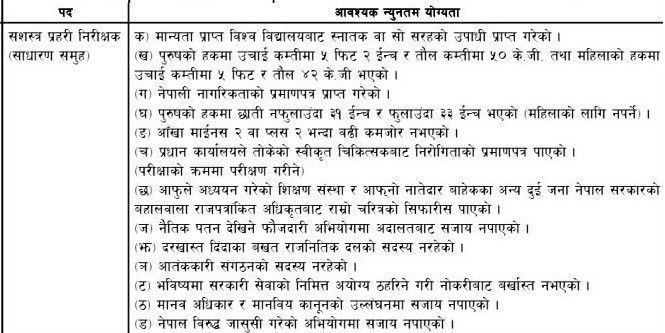 Armed Police Force - Inspector :Jobs in Nepal Vacancy