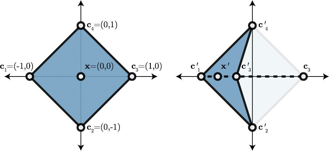 Bijective mappings with generalized barycentric coordinates: a ...