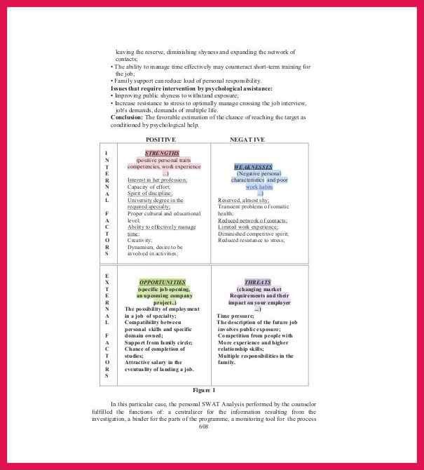 Job Analysis Template Doc. job safety analysis templates 4 free ...