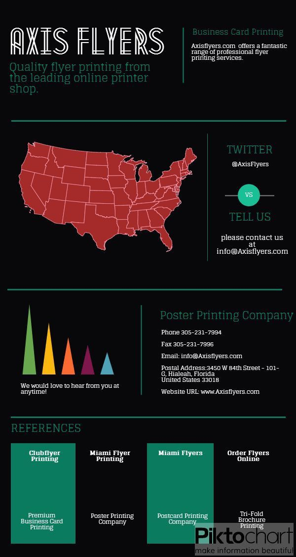 18 best Online Postcard Printing Company images on Pinterest