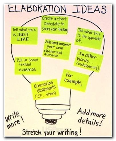 Best 25+ Thesis sentence example ideas on Pinterest | Opinion ...