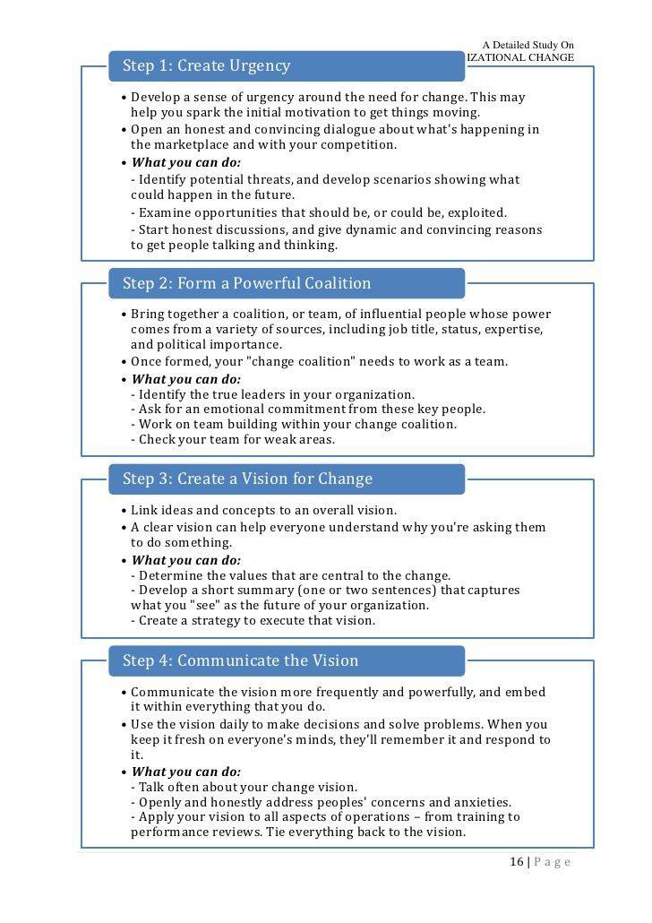 Organizational Change - An Organizational Behavior project