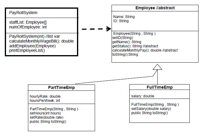 inheritance - Java: What should be done with abstract methods that ...