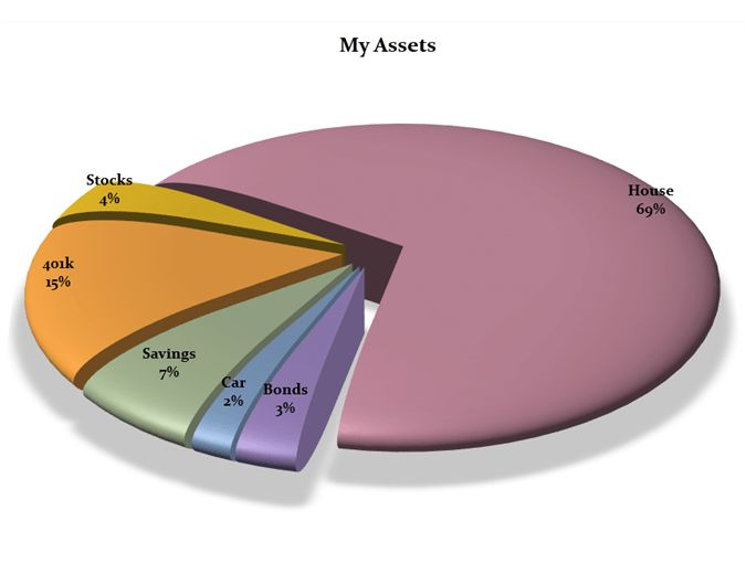 21st century pie chart - Office Templates