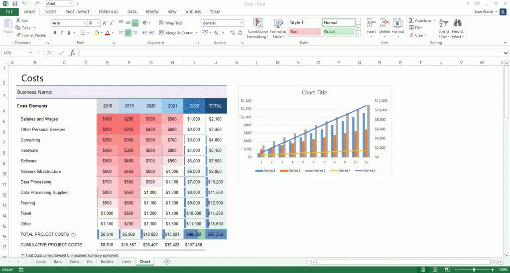 hotel break even analysis template excel | LAOBINGKAISUO.COM