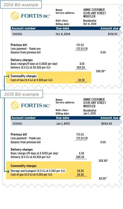 Whistler Bill sample > FortisBC