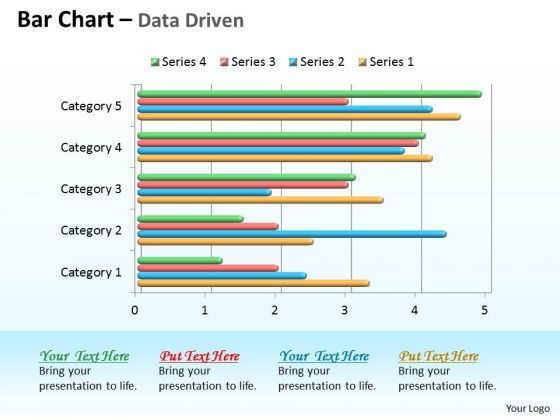 Data Analysis In Excel 3d Bar Chart For Comparison Of Time Series ...