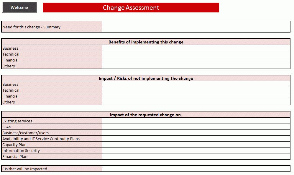 ITIL Change Management Toolkit - RFC