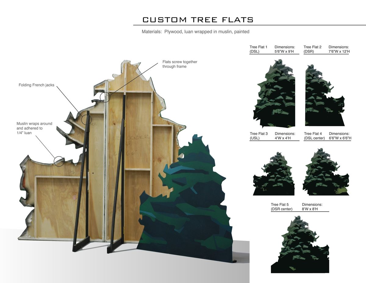 Stage Prop Construction : Stage set model structure for tree