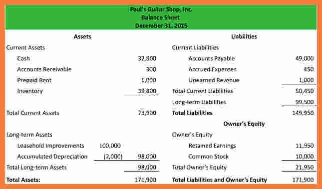 7+ example of a balance sheet | Marital Settlements Information