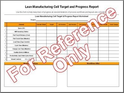 Lean Assessment Template