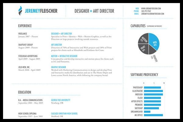 Graphic designer resume, tips and examples | Photography, graphic ...
