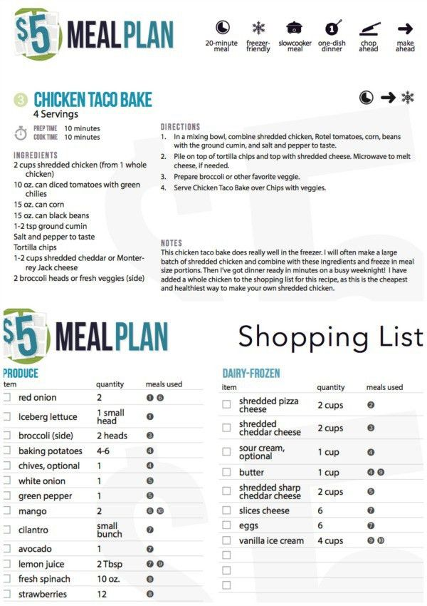 Weekly Meal Planner With Grocery List | grocery list template