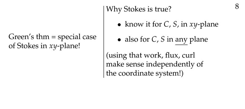Session 91: Stokes' Theorem | Part C: Line Integrals and Stokes ...
