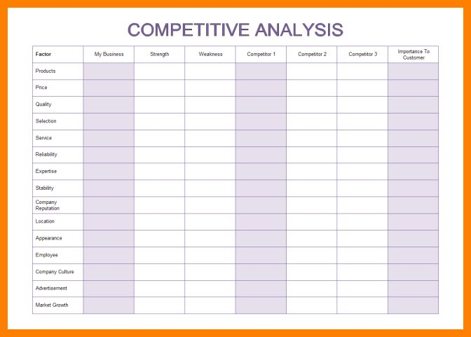 6+ competitor analysis template | target cashier