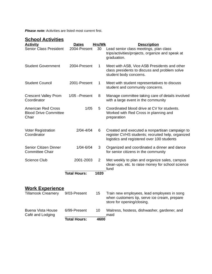 Download Dishwasher Resume | haadyaooverbayresort.com