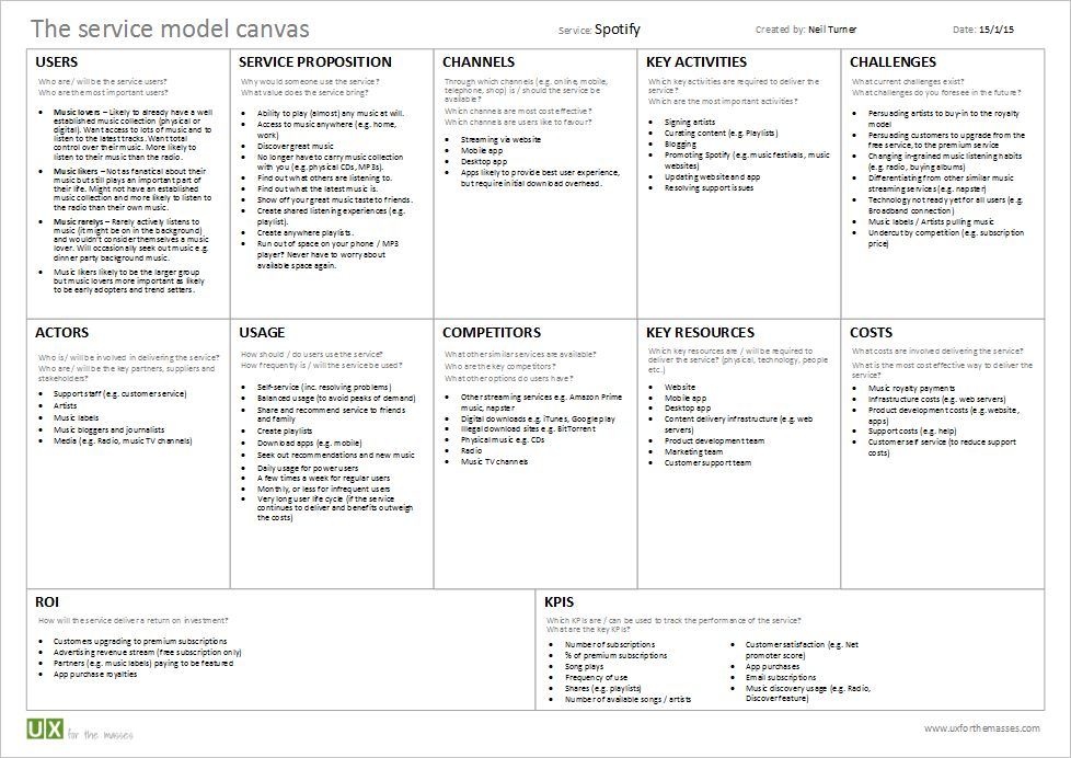 Introducing the service model canvas - UXM