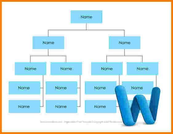 5 organization chart template word | Receipt Templates